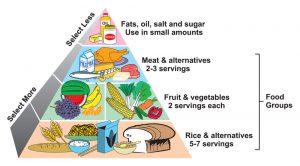 healthy-diet-photo